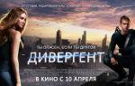 Фильмы наподобие Дивергента: фильмы такого же типа и жанра