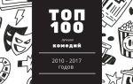 ТОП-100 лучших комедий 2010 – 2017 годов
