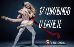 Художественные фильмы о балете