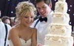 Зарубежные комедии про свадьбу