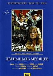 советские фильмы про зиму и новый год