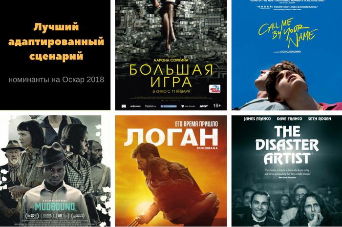 премия оскар 2018 номинанты