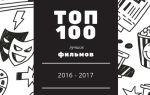 Топ 100 лучших фильмов 2016 – 2017 годов