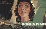 Война и мир (фильм 1965 – 1966): актеры и роли