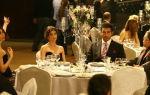 Молодежные турецкие сериалы про любовь