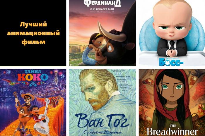 мультфильмы золотого глобуса 2018