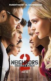 постер к фильму Соседи. На тропе войны2(2016)