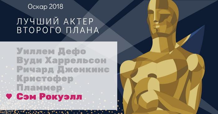 лучший актер второго плана 2018